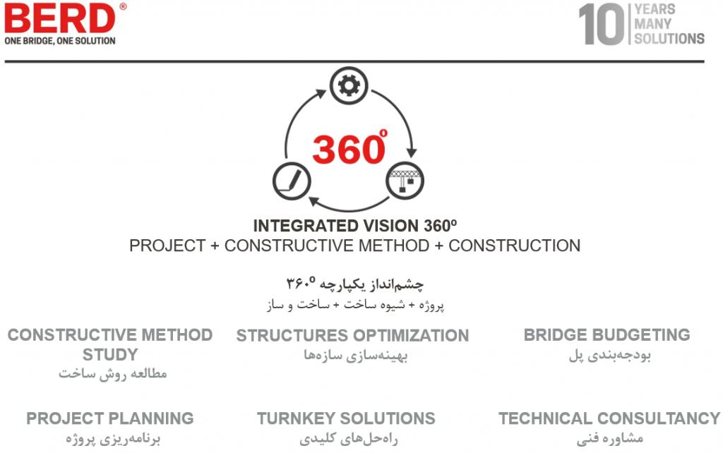بهترین روش ساخت پل چیست؟